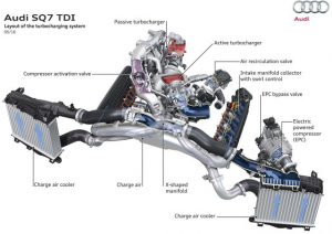 Audi 48-volt electrical systems
